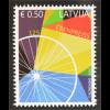 Lettland Latvia 2016 Nr. 987 Fahrradgeschichte Gustav Erenpreiss Rad Erfindungen