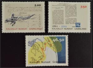 Grönland Greenland 2011 Michel Nr. 575-77 Kommunikation in Grönland Kajakpost