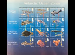 Britische Antarktis BAT 2016 Nr. 713-28 Der Ozean in Zonen unterteilt Fische