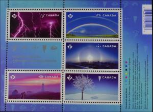 Kanada Canada 2015 Block 215 Meteorologische Phänomene