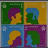 San Marino 2015, Michel Nr. 2638-41, Welttag des Kusses, bunter ZD mit 4 Werten