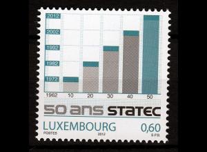 Luxemburg 2012 Michel Nr. 1942 50 Jahre Statistisches Zentralamt STATEC